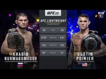 Хабиб Нурмагомедов VS Dustin Poirier